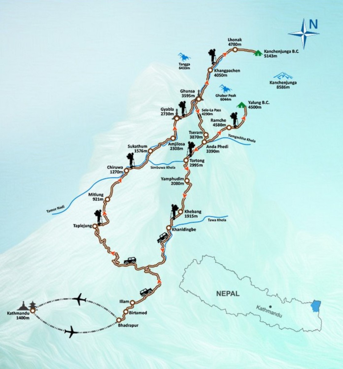 Kanchanjunga North Base Camp Trek Map